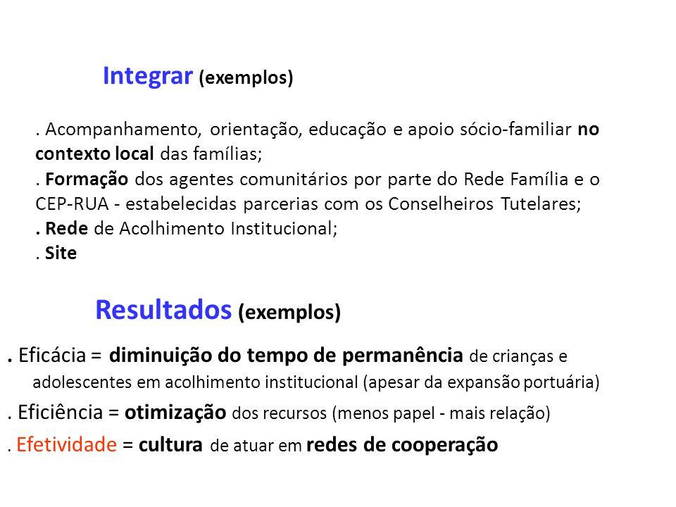 Integrar (exemplos). Acompanhamento, orientação, educação e apoio sócio-familiar no contexto local das famílias;. Formação dos agentes comunitários po
