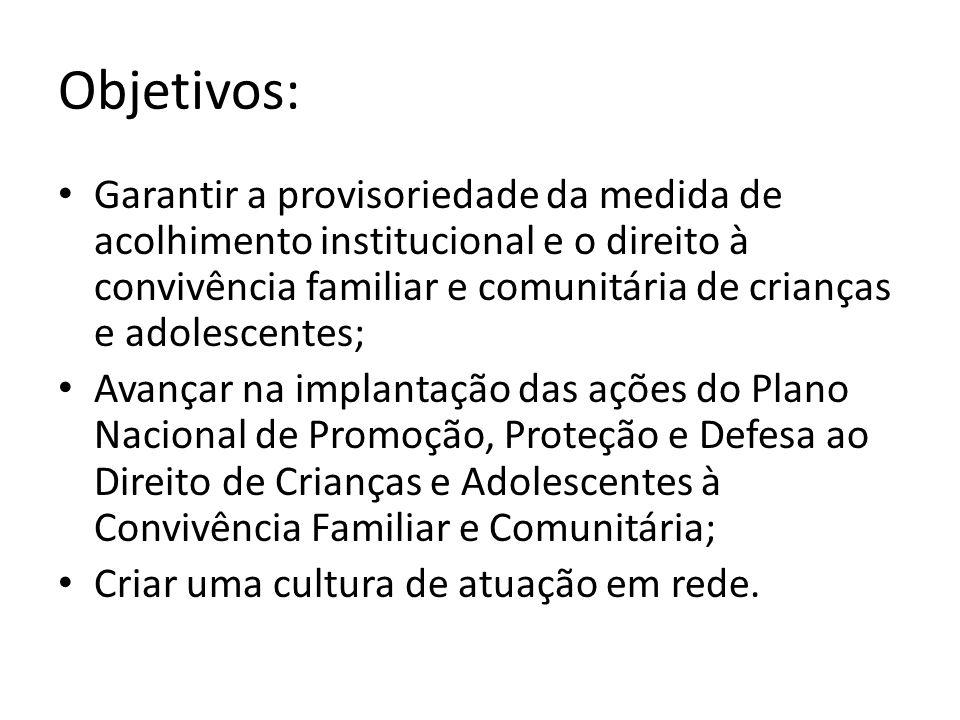Objetivos: Garantir a provisoriedade da medida de acolhimento institucional e o direito à convivência familiar e comunitária de crianças e adolescente