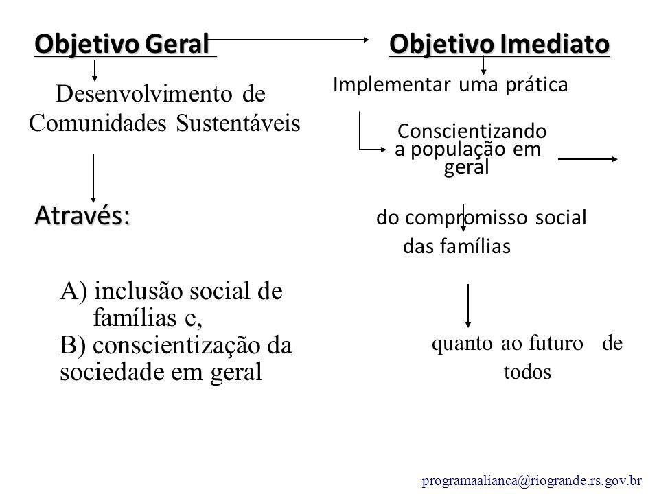 Objetivo Geral Objetivo Imediato Implementar uma prática Conscientizando a população em geral Através: Através: do compromisso social das famílias qua