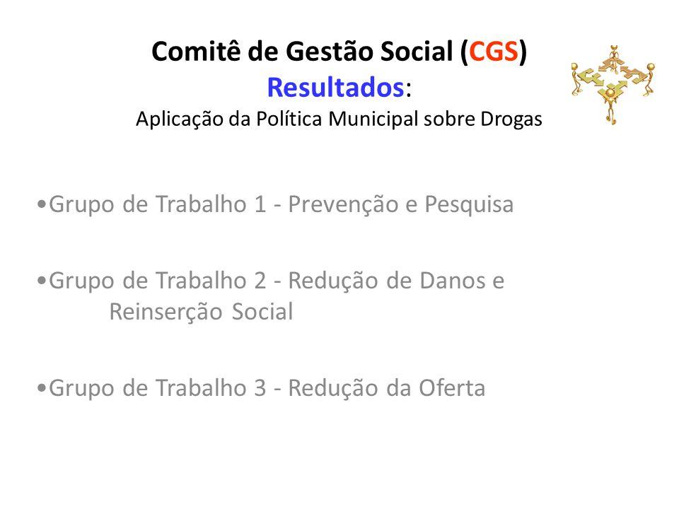 Comitê de Gestão Social (CGS) Resultados: Aplicação da Política Municipal sobre Drogas Grupo de Trabalho 1 - Prevenção e Pesquisa Grupo de Trabalho 2 - Redução de Danos e Reinserção Social Grupo de Trabalho 3 - Redução da Oferta