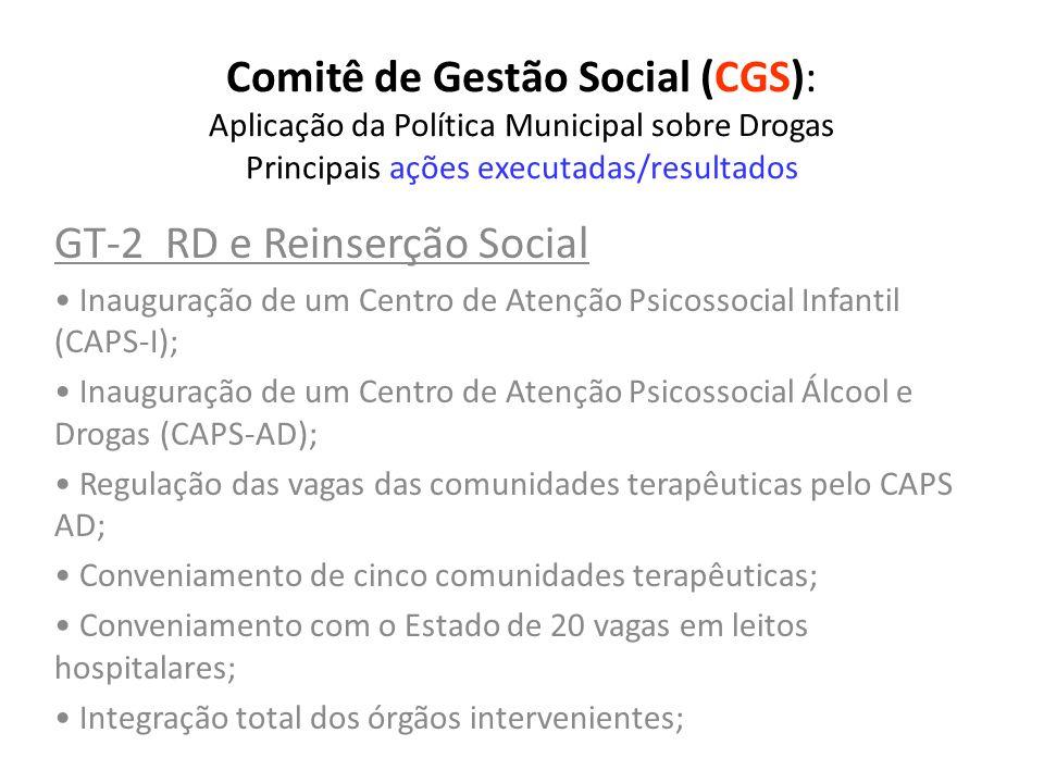 Comitê de Gestão Social (CGS): Aplicação da Política Municipal sobre Drogas Principais ações executadas/resultados GT-2 RD e Reinserção Social Inauguração de um Centro de Atenção Psicossocial Infantil (CAPS-I); Inauguração de um Centro de Atenção Psicossocial Álcool e Drogas (CAPS-AD); Regulação das vagas das comunidades terapêuticas pelo CAPS AD; Conveniamento de cinco comunidades terapêuticas; Conveniamento com o Estado de 20 vagas em leitos hospitalares; Integração total dos órgãos intervenientes;