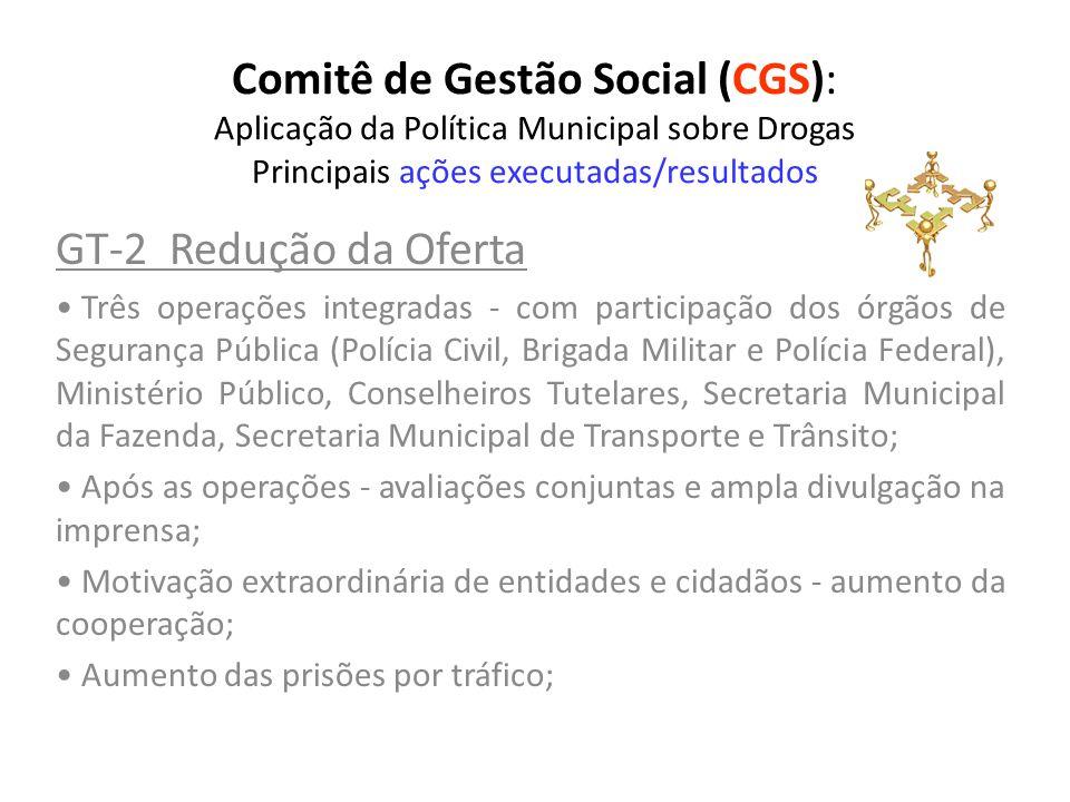 Comitê de Gestão Social (CGS): Aplicação da Política Municipal sobre Drogas Principais ações executadas/resultados GT-2 Redução da Oferta Três operaçõ