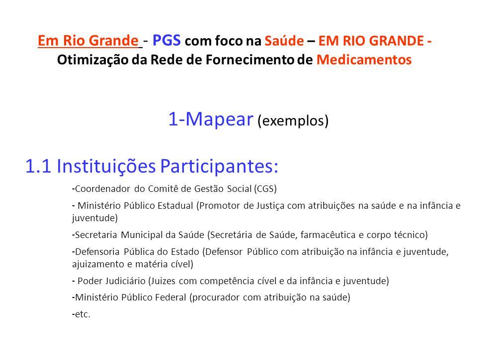 Em Rio Grande - PGS com foco na Saúde – EM RIO GRANDE - Otimização da Rede de Fornecimento de Medicamentos 1-Mapear (exemplos) 1.1 Instituições Partic