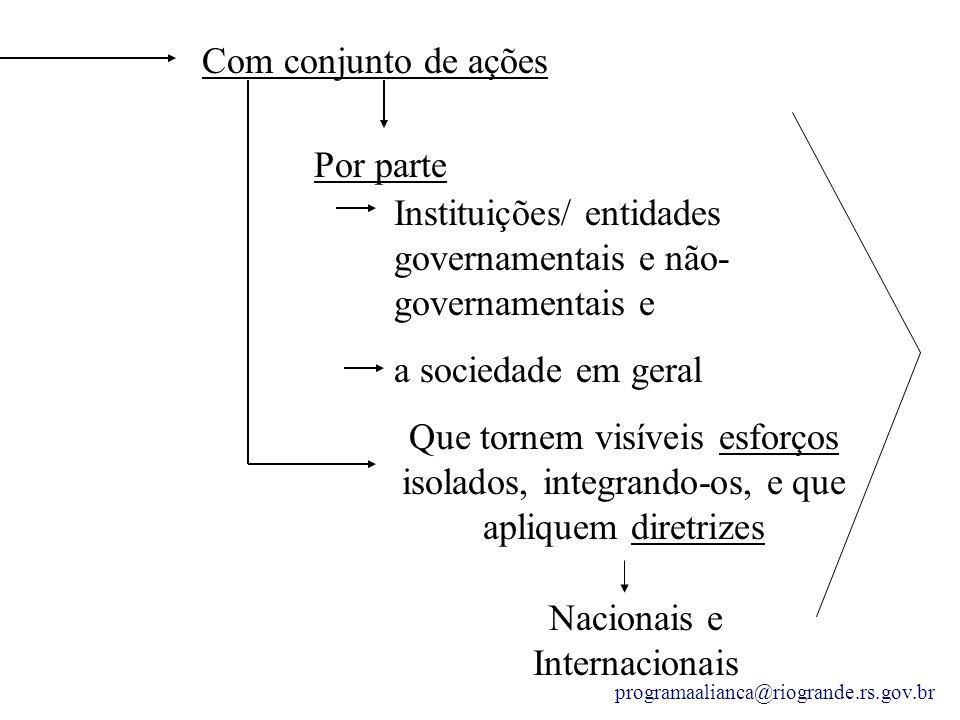 Com conjunto de ações Por parte Instituições/ entidades governamentais e não- governamentais e a sociedade em geral Que tornem visíveis esforços isolados, integrando-os, e que apliquem diretrizes Nacionais e Internacionais programaalianca@riogrande.rs.gov.br
