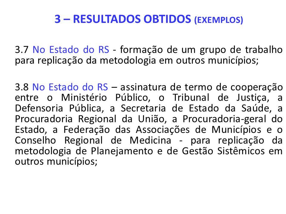3 – RESULTADOS OBTIDOS (EXEMPLOS) 3.7 No Estado do RS - formação de um grupo de trabalho para replicação da metodologia em outros municípios; 3.8 No E
