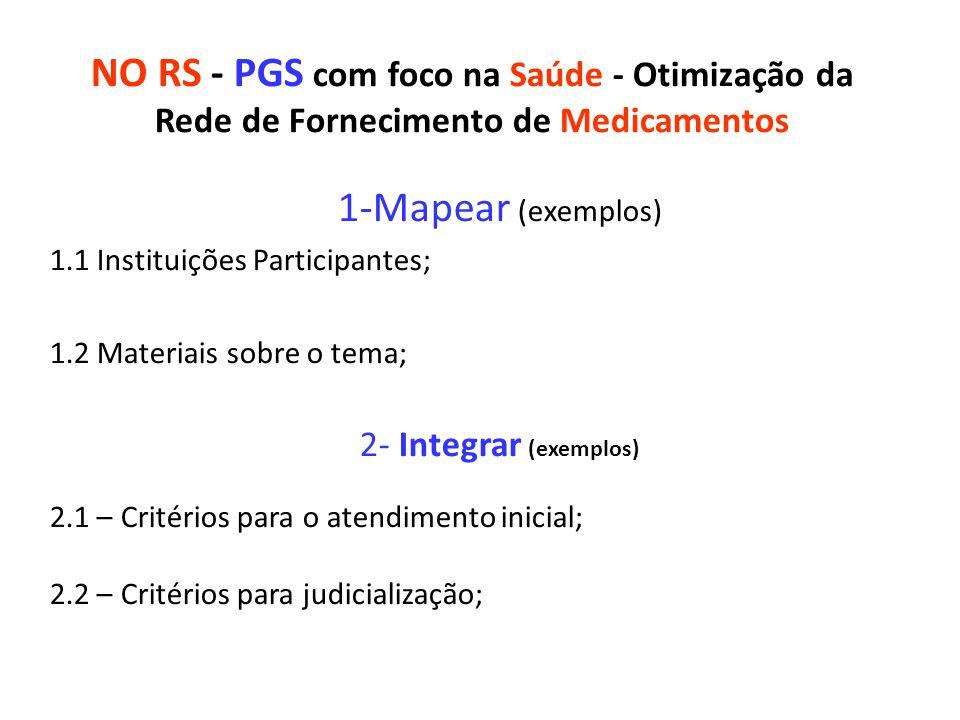 NO RS - PGS com foco na Saúde - Otimização da Rede de Fornecimento de Medicamentos 1-Mapear (exemplos) 1.1 Instituições Participantes; 1.2 Materiais sobre o tema; 2- Integrar (exemplos) 2.1 – Critérios para o atendimento inicial; 2.2 – Critérios para judicialização;