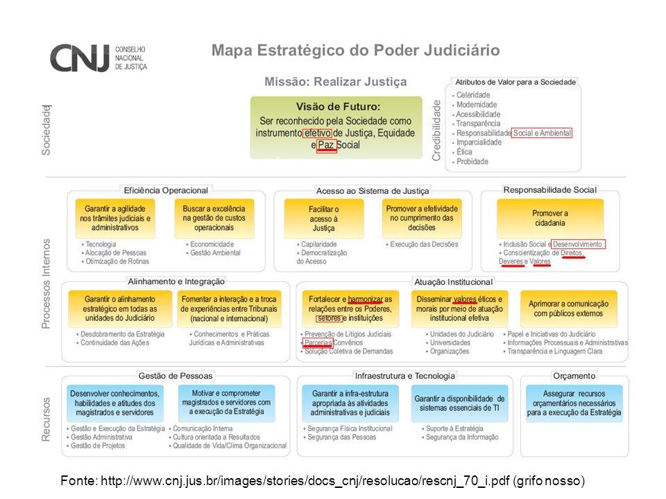 Fonte: http://www.cnj.jus.br/images/stories/docs_cnj/resolucao/rescnj_70_i.pdf (grifo nosso)