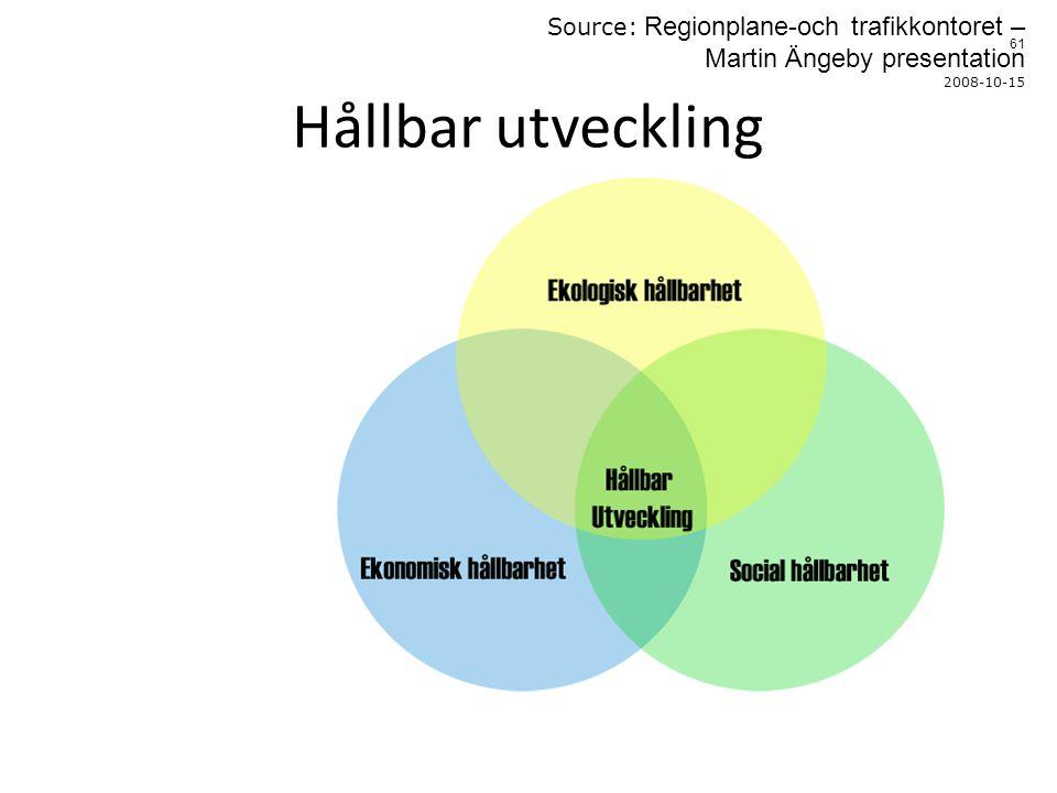 Hållbar utveckling Source: Regionplane-och trafikkontoret – Martin Ängeby presentation 2008-10-15 61