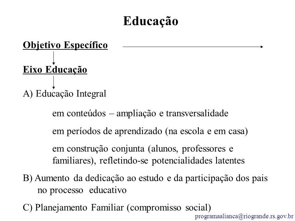 Educação Objetivo Específico Eixo Educação A) Educação Integral em conteúdos – ampliação e transversalidade em períodos de aprendizado (na escola e em