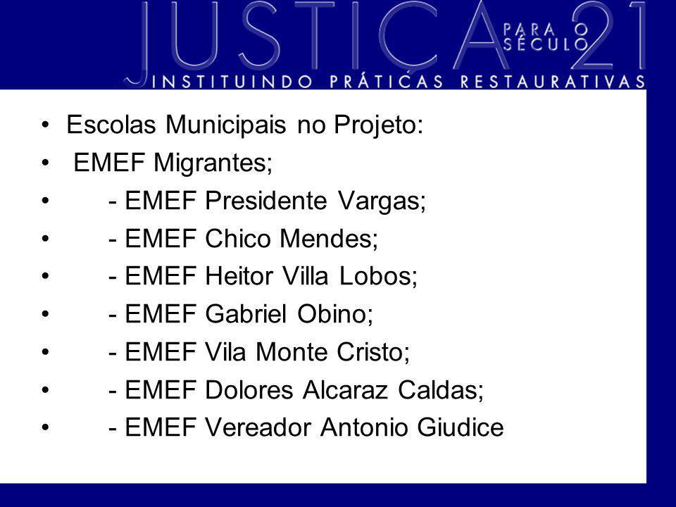 Escolas Municipais no Projeto: EMEF Migrantes; - EMEF Presidente Vargas; - EMEF Chico Mendes; - EMEF Heitor Villa Lobos; - EMEF Gabriel Obino; - EMEF