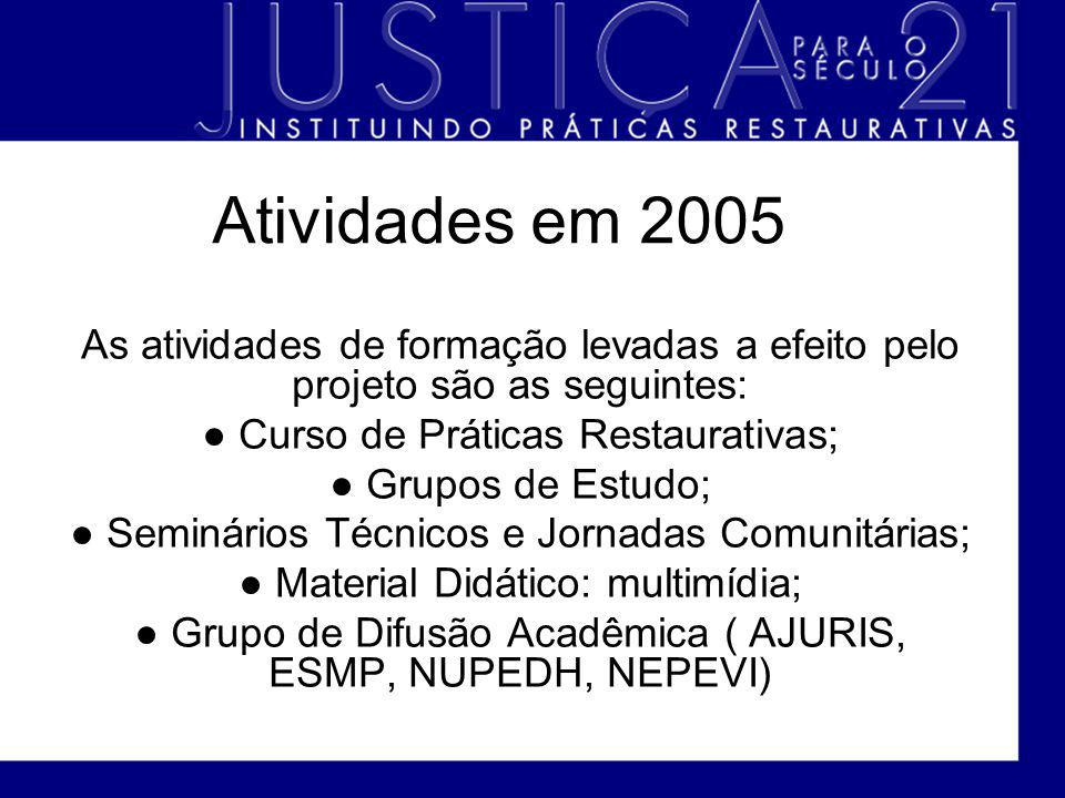 Atividades em 2005 As atividades de formação levadas a efeito pelo projeto são as seguintes: Curso de Práticas Restaurativas; Grupos de Estudo; Seminá