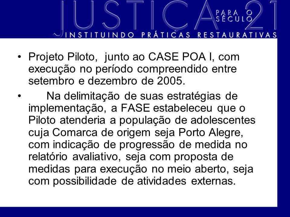 Projeto Piloto, junto ao CASE POA I, com execução no período compreendido entre setembro e dezembro de 2005. Na delimitação de suas estratégias de imp