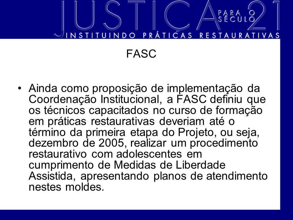 FASC Ainda como proposição de implementação da Coordenação Institucional, a FASC definiu que os técnicos capacitados no curso de formação em práticas