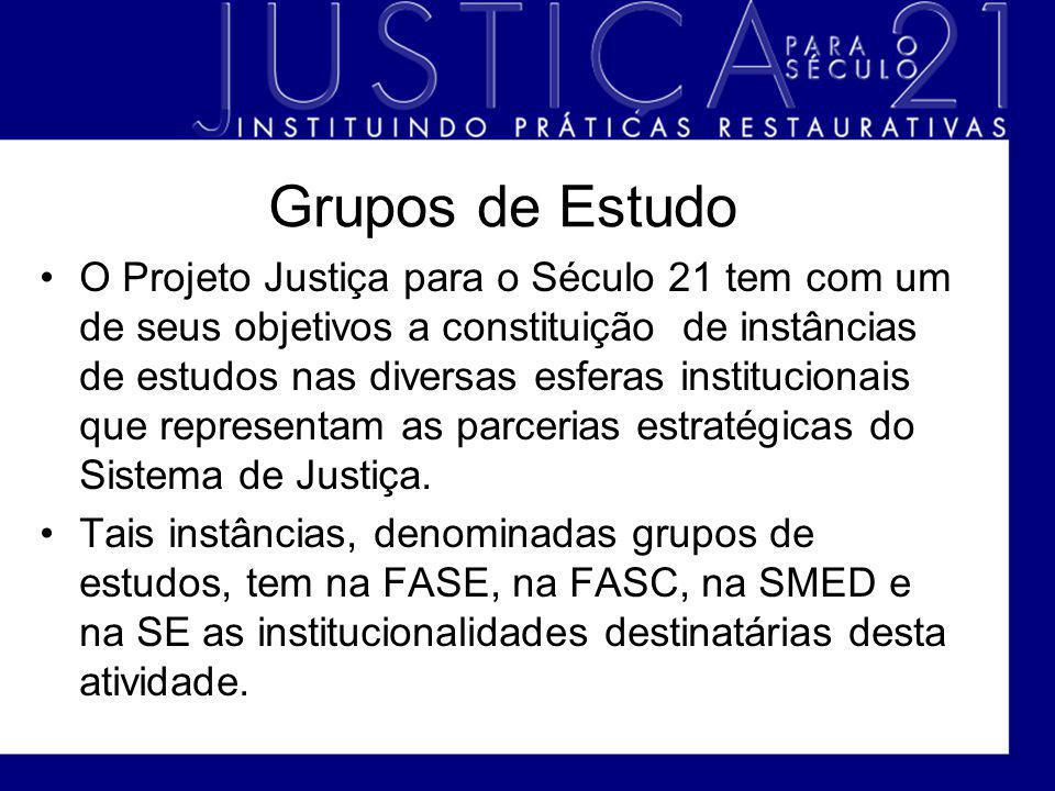 Grupos de Estudo O Projeto Justiça para o Século 21 tem com um de seus objetivos a constituição de instâncias de estudos nas diversas esferas instituc