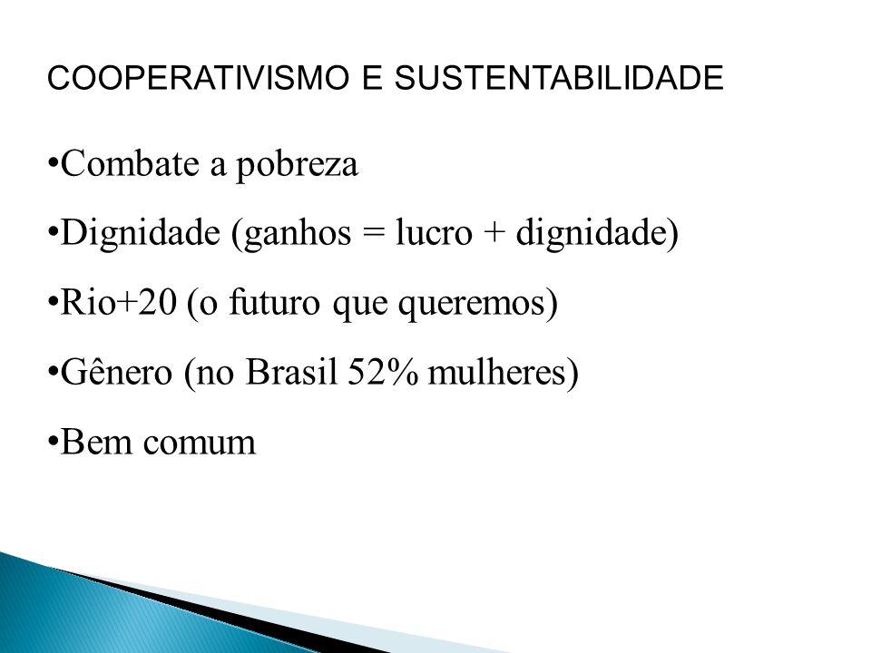 COOPERATIVISMO E SUSTENTABILIDADE Combate a pobreza Dignidade (ganhos = lucro + dignidade) Rio+20 (o futuro que queremos) Gênero (no Brasil 52% mulher