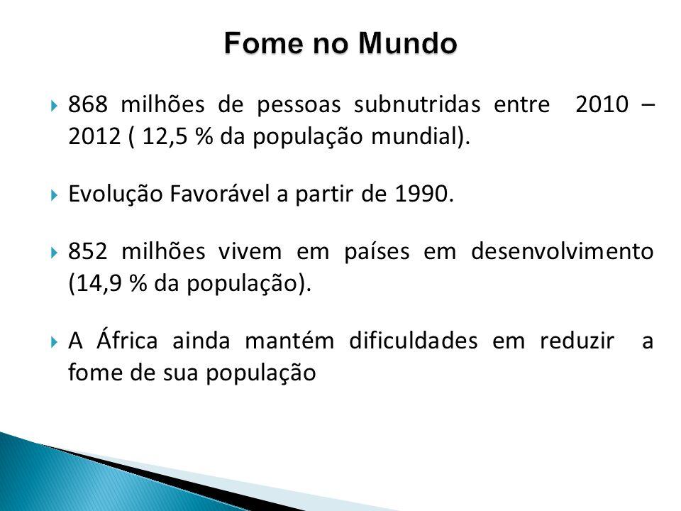 Fonte: FAO