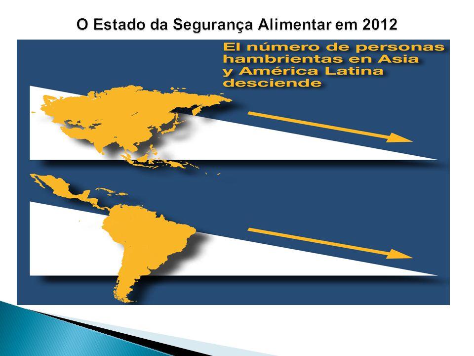 6 milhões de filiados Evolve 18 milhões de pessoas 10% da população brasileira 40% do PIB Agrícola 6% do total das exportações agrícolas Cooperativismo no Brasil