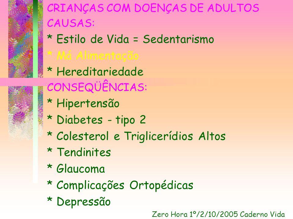 CRIANÇAS COM DOENÇAS DE ADULTOS CAUSAS: * Estilo de Vida = Sedentarismo * Má Alimentação * Hereditariedade CONSEQÜÊNCIAS: * Hipertensão * Diabetes - t