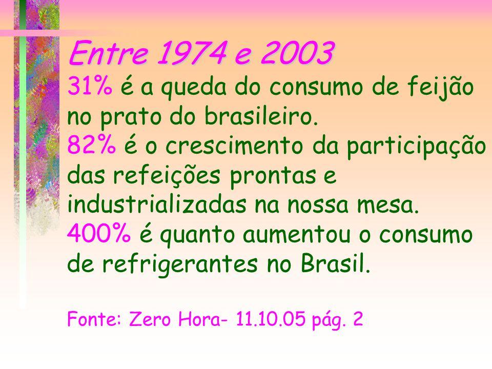 Entre 1974 e 2003 Entre 1974 e 2003 31% é a queda do consumo de feijão no prato do brasileiro. 82% é o crescimento da participação das refeições pront