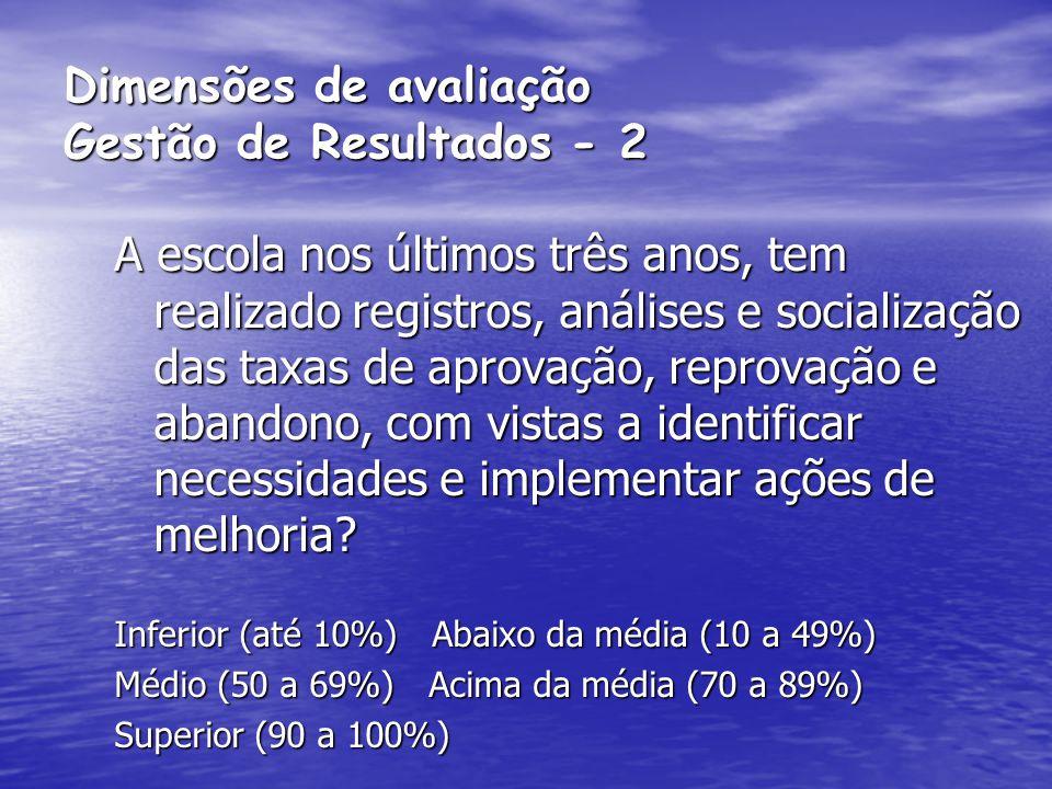 Dimensões de avaliação Gestão de Resultados - 1 São realizadas, anualmente, práticas de avaliação e socialização dos objetivos e metas alcançados pelo