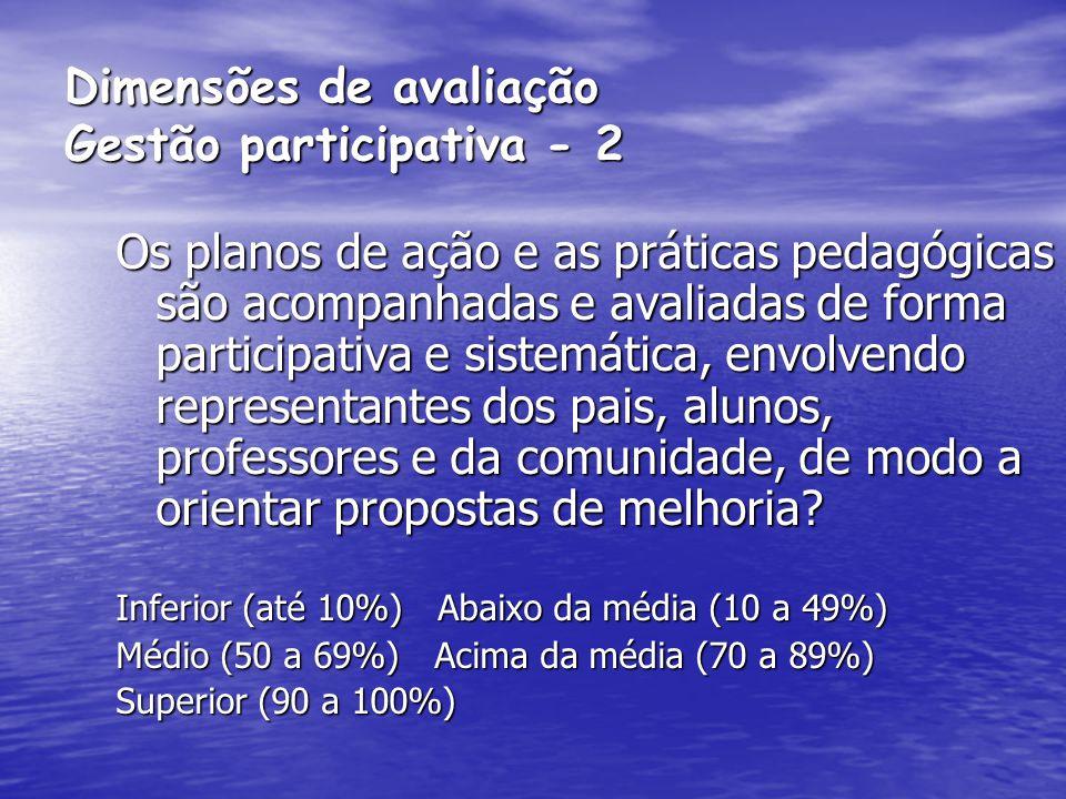 Dimensões de avaliação Gestão participativa - 1 O projeto pedagógico da escola é formulado ou validado, anualmente, com a participação de todos os seg