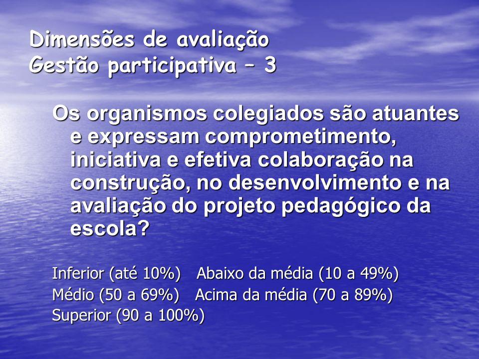 Dimensões de avaliação Gestão participativa - 2 Os planos de ação e as práticas pedagógicas são acompanhadas e avaliadas de forma participativa e sist