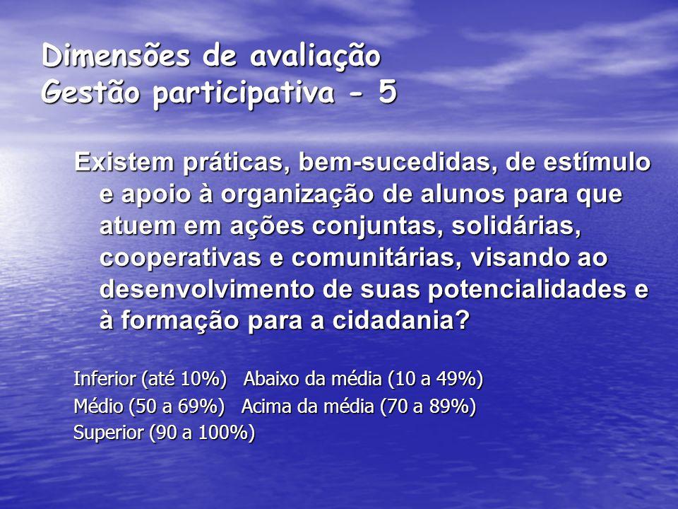 Dimensões de avaliação Gestão participativa - 4 São realizadas articulações e parcerias com as famílias, com os demais serviços públicos (saúde, infra