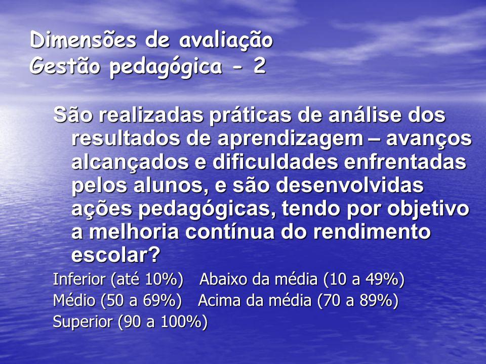 Dimensões de avaliação Gestão pedagógica - 1 A proposta curricular é atualizada, periodicamente, para atender os interesses e as necessidades dos alun