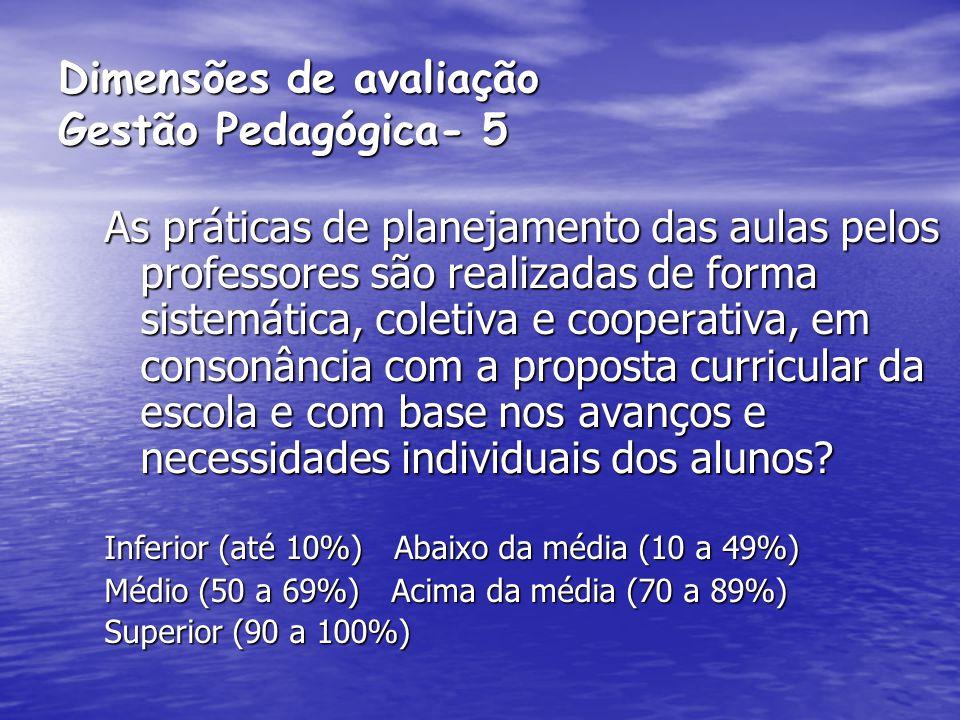 Dimensões de avaliação Gestão pedagógica -4 São realizadas práticas pedagógicas inclusivas que traduzam o respeito e o atendimento eqüitativo a todos