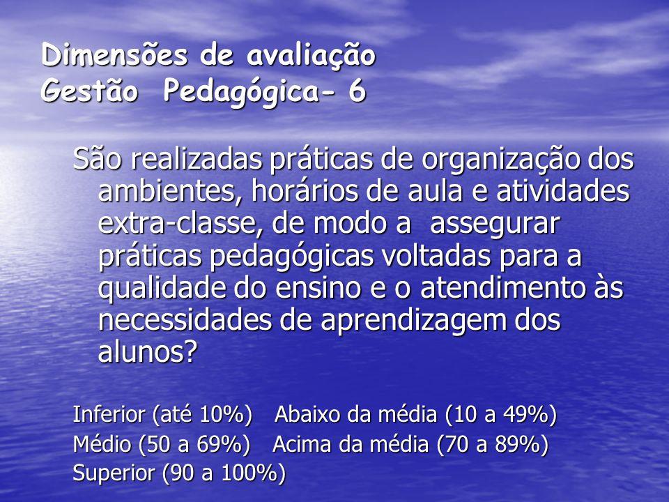 Dimensões de avaliação Gestão Pedagógica- 5 As práticas de planejamento das aulas pelos professores são realizadas de forma sistemática, coletiva e co