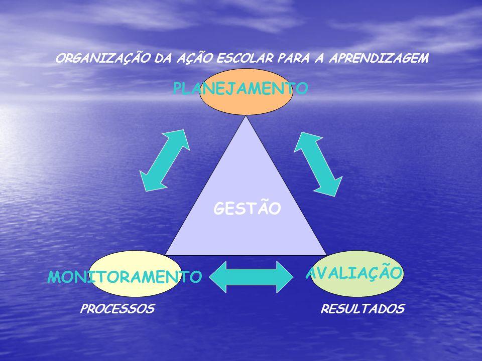 MONITORAMENTO GESTÃO AVALIAÇÃO PLANEJAMENTO PROCESSOS ORGANIZAÇÃO DA AÇÃO ESCOLAR PARA A APRENDIZAGEM RESULTADOS