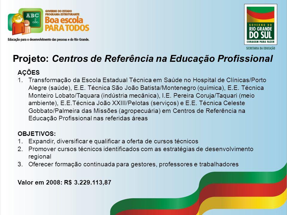 Projeto: Centros de Referência na Educação Profissional AÇÕES 1.Transformação da Escola Estadual Técnica em Saúde no Hospital de Clínicas/Porto Alegre