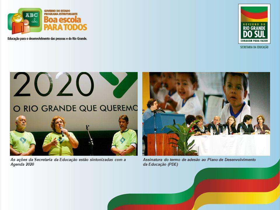 As ações da Secretaria da Educação estão sintonizadas com a Agenda 2020 Assinatura do termo de adesão ao Plano de Desenvolvimento da Educação (PDE)