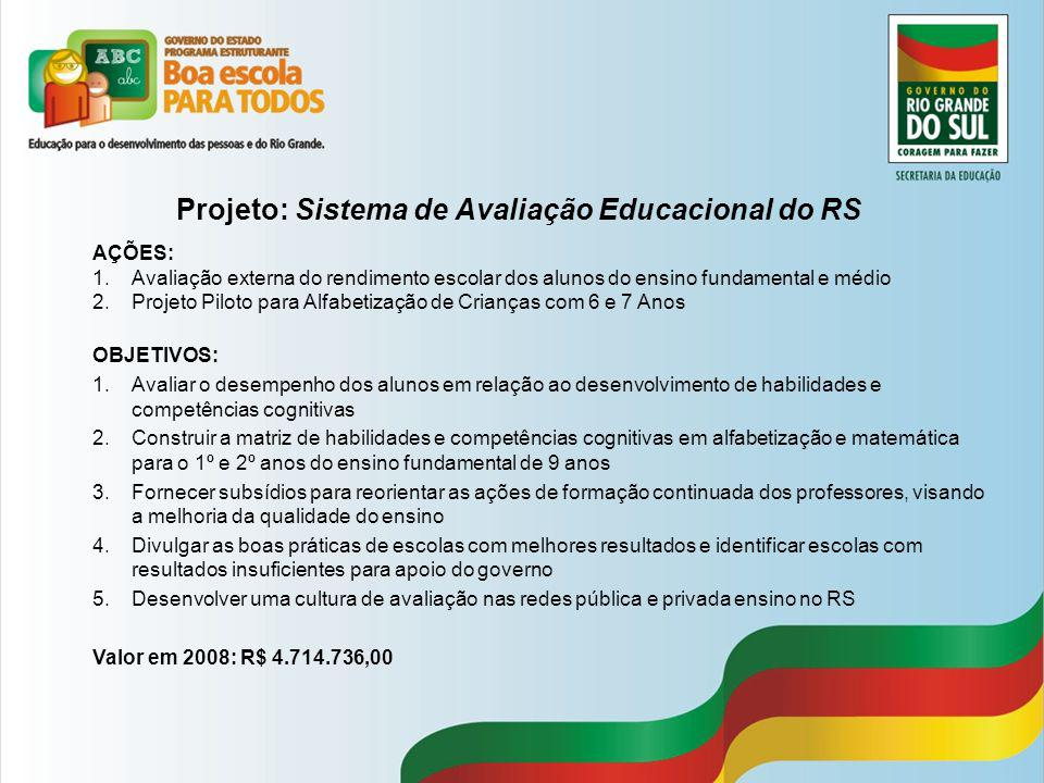 Projeto: Sistema de Avaliação Educacional do RS AÇÕES: 1.Avaliação externa do rendimento escolar dos alunos do ensino fundamental e médio 2.Projeto Pi
