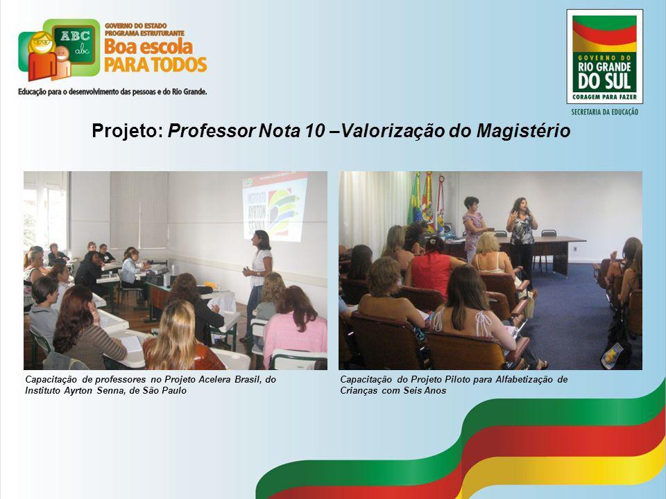 Projeto: Professor Nota 10 –Valorização do Magistério Capacitação de professores no Projeto Acelera Brasil, do Instituto Ayrton Senna, de São Paulo Capacitação do Projeto Piloto para Alfabetização de Crianças com Seis Anos