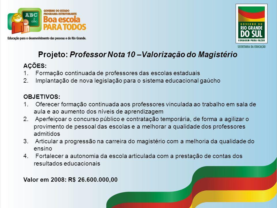 Projeto: Professor Nota 10 –Valorização do Magistério AÇÕES: 1. Formação continuada de professores das escolas estaduais 2. Implantação de nova legisl