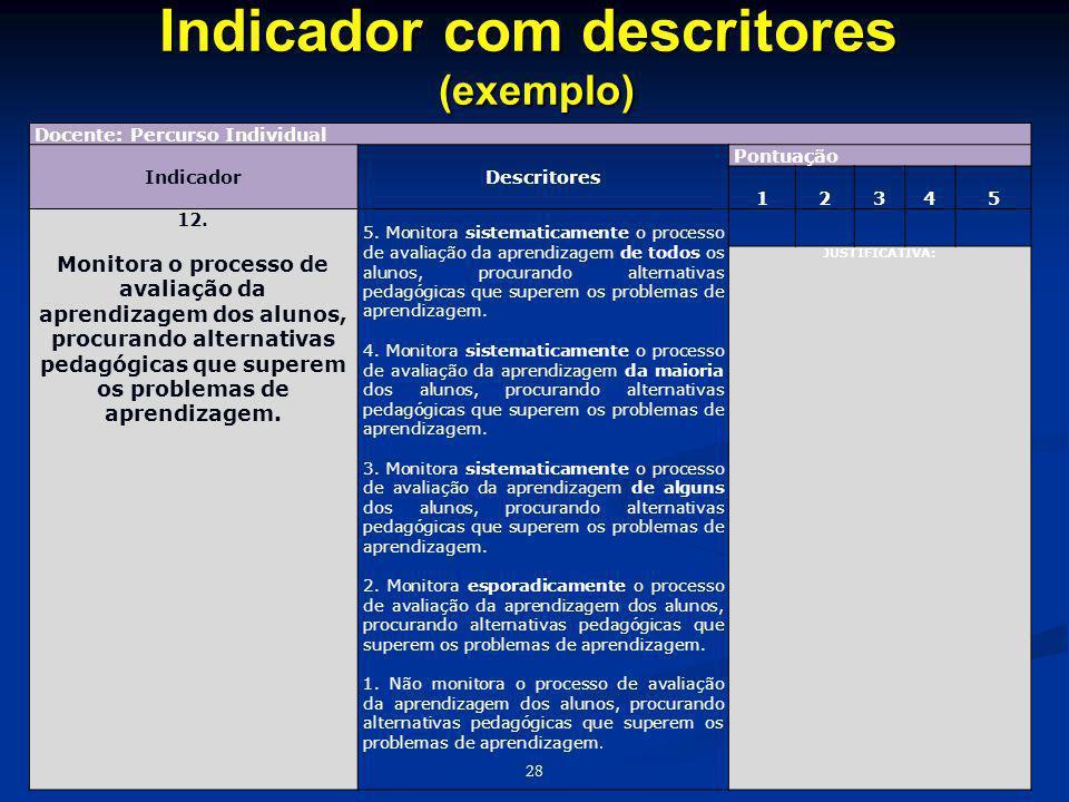 Indicador com descritores (exemplo) Docente: Percurso Individual Indicador Descritores Pontuação 1 2 3 4 5 12. Monitora o processo de avaliação da apr
