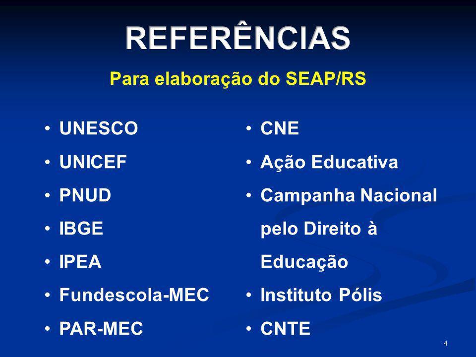 4 UNESCO UNICEF PNUD IBGE IPEA Fundescola-MEC PAR-MEC CNE Ação Educativa Campanha Nacional pelo Direito à Educação Instituto Pólis CNTE