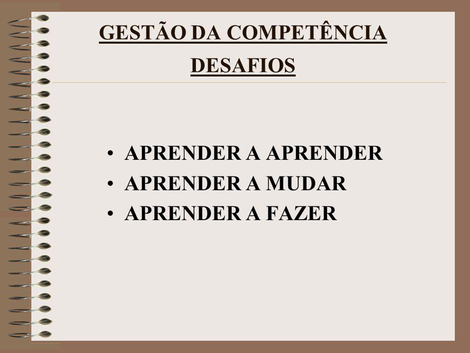 GESTÃO DA COMPETÊNCIA DESAFIOS APRENDER A APRENDER APRENDER A MUDAR APRENDER A FAZER