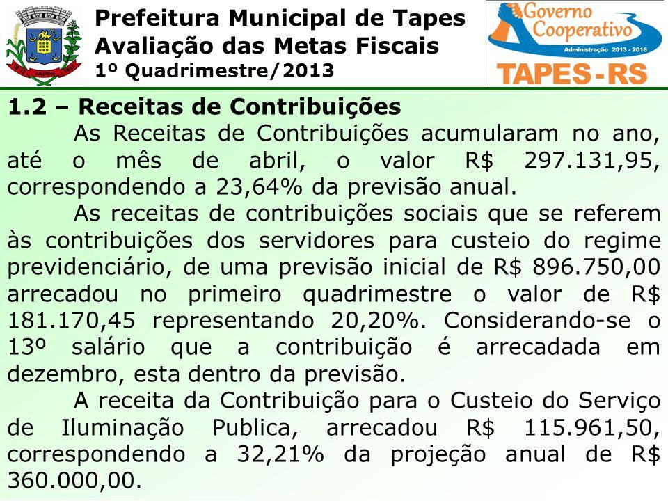 Prefeitura Municipal de Tapes Avaliação das Metas Fiscais 1º Quadrimestre/2013 1.2 – Receitas de Contribuições As Receitas de Contribuições acumularam no ano, até o mês de abril, o valor R$ 297.131,95, correspondendo a 23,64% da previsão anual.