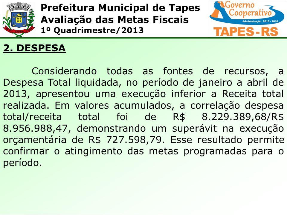 Prefeitura Municipal de Tapes Avaliação das Metas Fiscais 1º Quadrimestre/2013 2.
