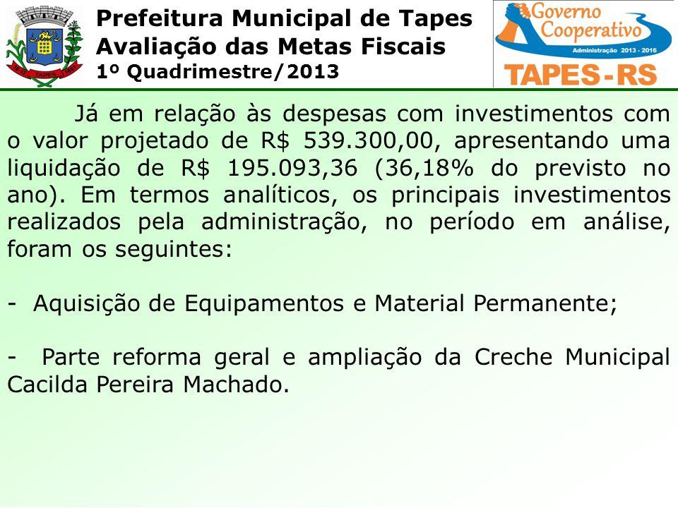 Prefeitura Municipal de Tapes Avaliação das Metas Fiscais 1º Quadrimestre/2013 Já em relação às despesas com investimentos com o valor projetado de R$ 539.300,00, apresentando uma liquidação de R$ 195.093,36 (36,18% do previsto no ano).
