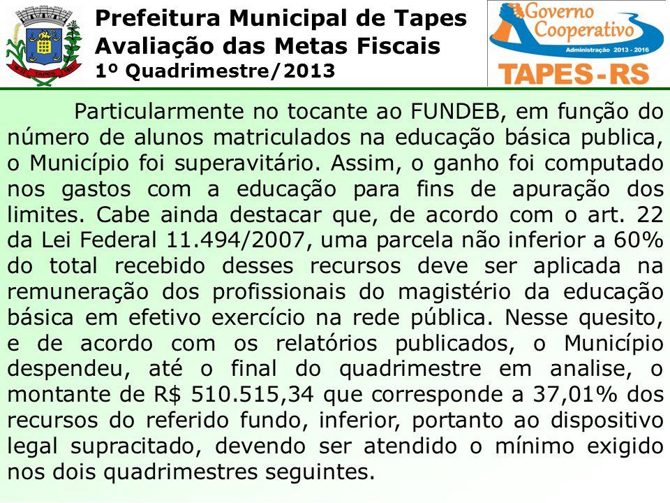 Prefeitura Municipal de Tapes Avaliação das Metas Fiscais 1º Quadrimestre/2013 Particularmente no tocante ao FUNDEB, em função do número de alunos matriculados na educação básica publica, o Município foi superavitário.