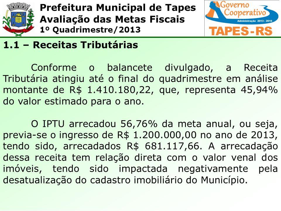 Prefeitura Municipal de Tapes Avaliação das Metas Fiscais 1º Quadrimestre/2013 1.1 – Receitas Tributárias Conforme o balancete divulgado, a Receita Tributária atingiu até o final do quadrimestre em análise montante de R$ 1.410.180,22, que, representa 45,94% do valor estimado para o ano.