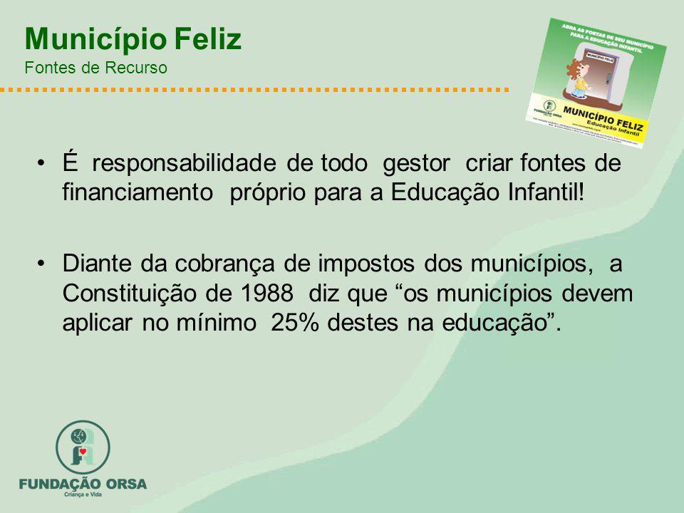 Município Feliz Fontes de Recurso É responsabilidade de todo gestor criar fontes de financiamento próprio para a Educação Infantil! Diante da cobrança