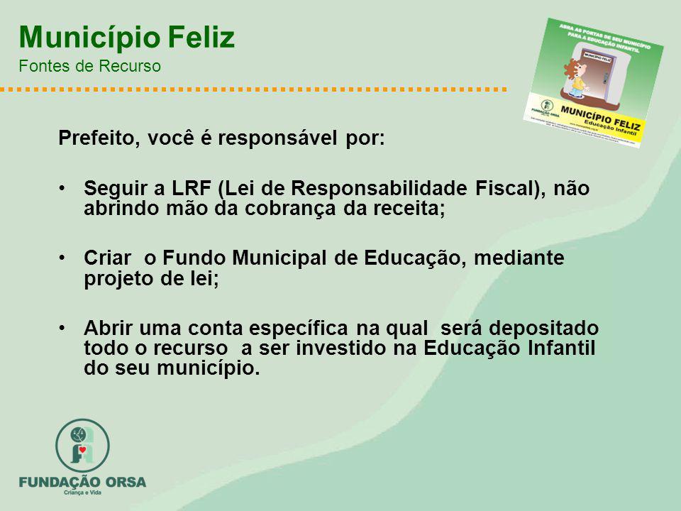 Município Feliz Fontes de Recurso Prefeito, você é responsável por: Seguir a LRF (Lei de Responsabilidade Fiscal), não abrindo mão da cobrança da rece