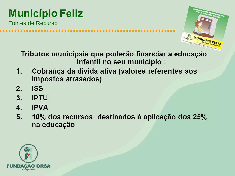 Município Feliz Fontes de Recurso Tributos municipais que poderão financiar a educação infantil no seu município : 1.Cobrança da dívida ativa (valores referentes aos impostos atrasados) 2.ISS 3.IPTU 4.IPVA 5.10% dos recursos destinados à aplicação dos 25% na educação