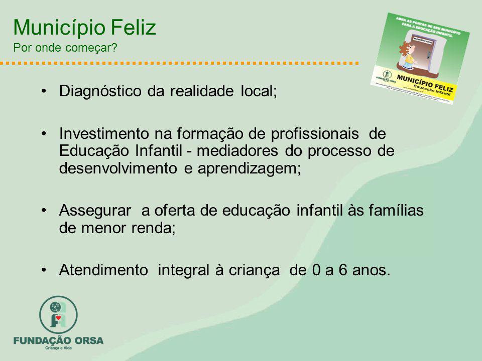 Diagnóstico da realidade local; Investimento na formação de profissionais de Educação Infantil - mediadores do processo de desenvolvimento e aprendizagem; Assegurar a oferta de educação infantil às famílias de menor renda; Atendimento integral à criança de 0 a 6 anos.
