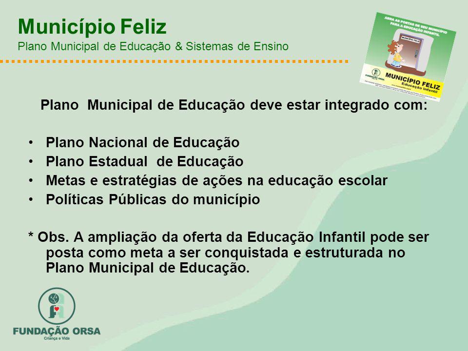 Município Feliz Plano Municipal de Educação & Sistemas de Ensino Plano Municipal de Educação deve estar integrado com: Plano Nacional de Educação Plano Estadual de Educação Metas e estratégias de ações na educação escolar Políticas Públicas do município * Obs.