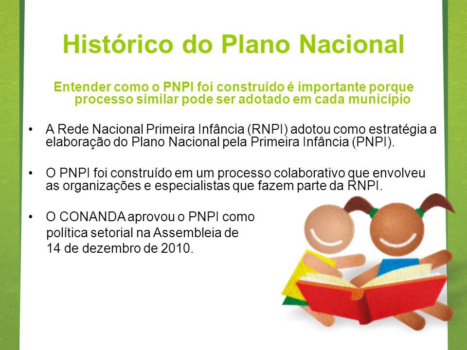 Histórico do Plano Nacional Entender como o PNPI foi construído é importante porque processo similar pode ser adotado em cada município A Rede Naciona